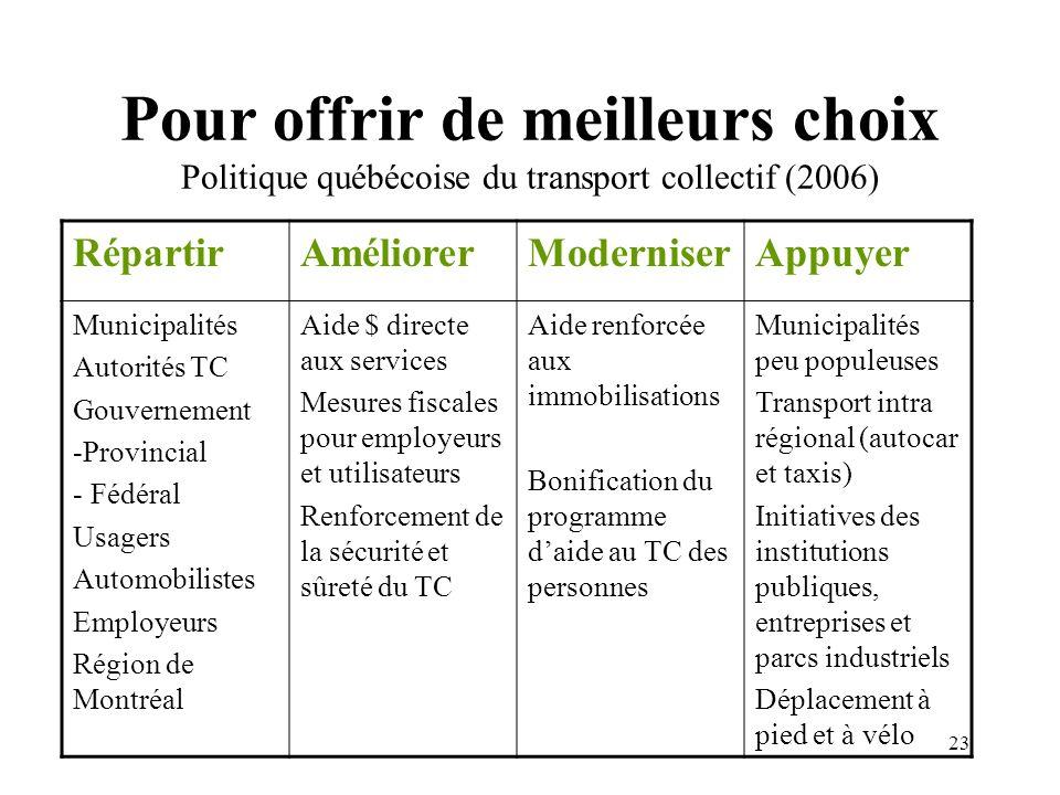 Pour offrir de meilleurs choix Politique québécoise du transport collectif (2006)