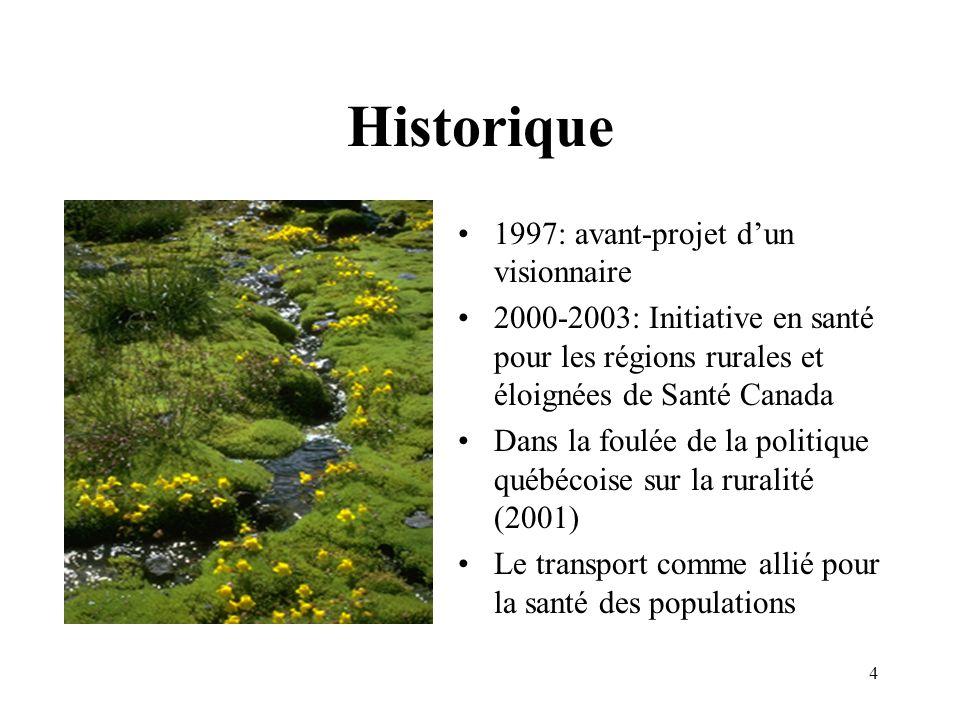 Historique 1997: avant-projet d'un visionnaire