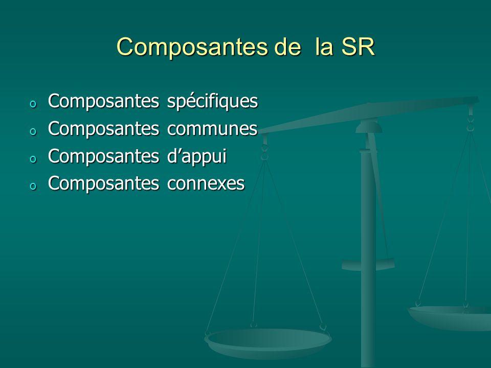 Composantes de la SR Composantes spécifiques Composantes communes