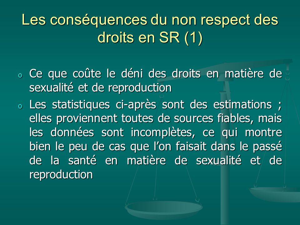 Les conséquences du non respect des droits en SR (1)