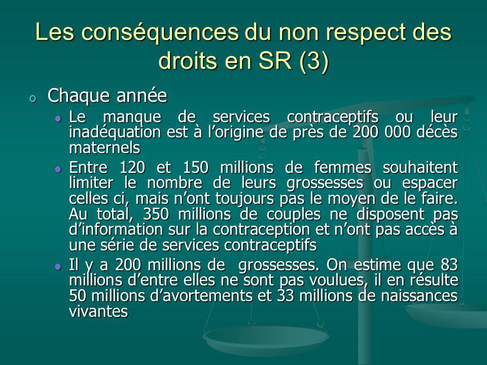 Les conséquences du non respect des droits en SR (3)