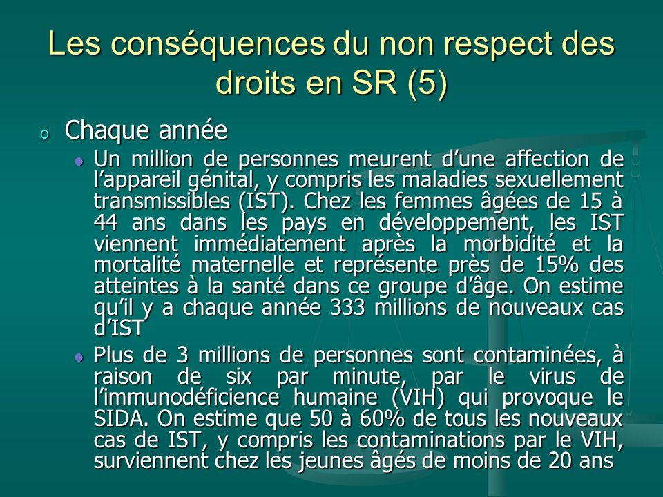 Les conséquences du non respect des droits en SR (5)