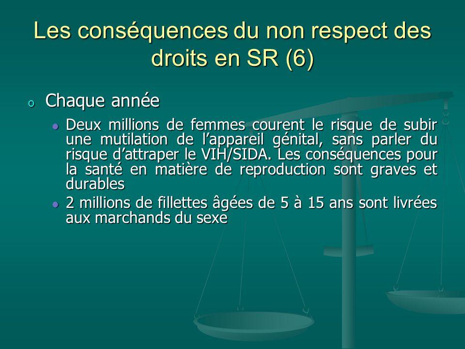 Les conséquences du non respect des droits en SR (6)