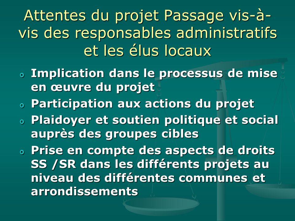 Attentes du projet Passage vis-à-vis des responsables administratifs et les élus locaux