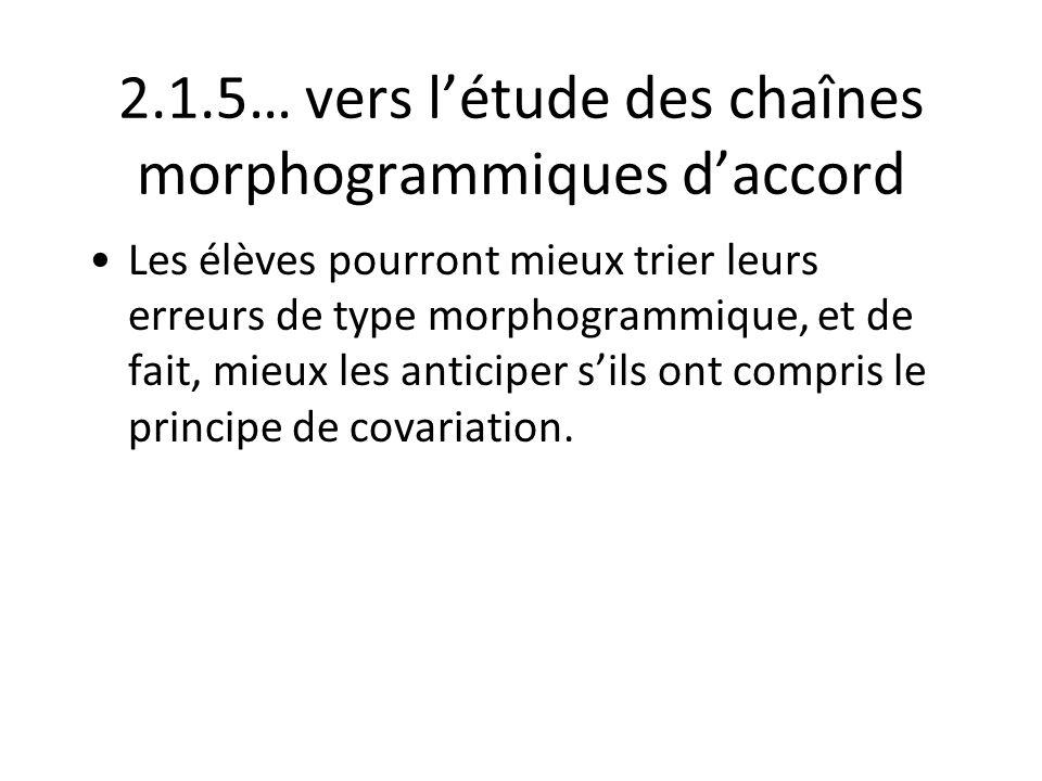 2.1.5… vers l'étude des chaînes morphogrammiques d'accord