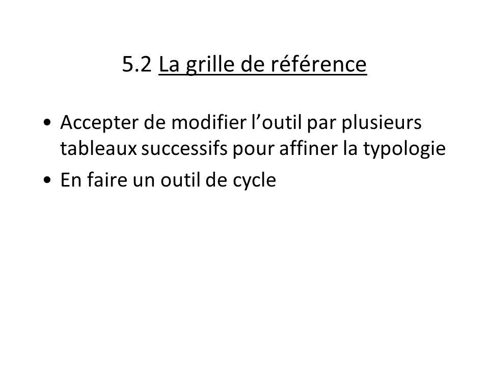 5.2 La grille de référence Accepter de modifier l'outil par plusieurs tableaux successifs pour affiner la typologie.
