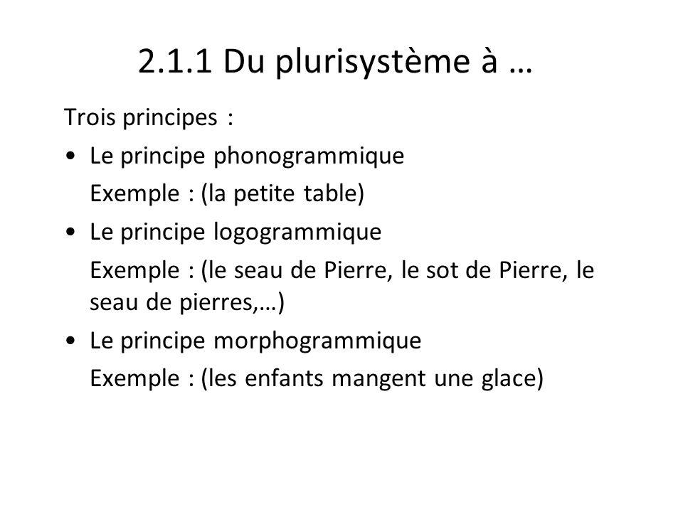 2.1.1 Du plurisystème à … Trois principes : Le principe phonogrammique