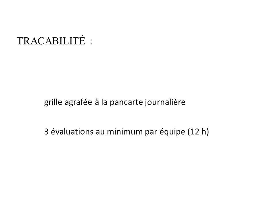 TRACABILITÉ : grille agrafée à la pancarte journalière 3 évaluations au minimum par équipe (12 h)
