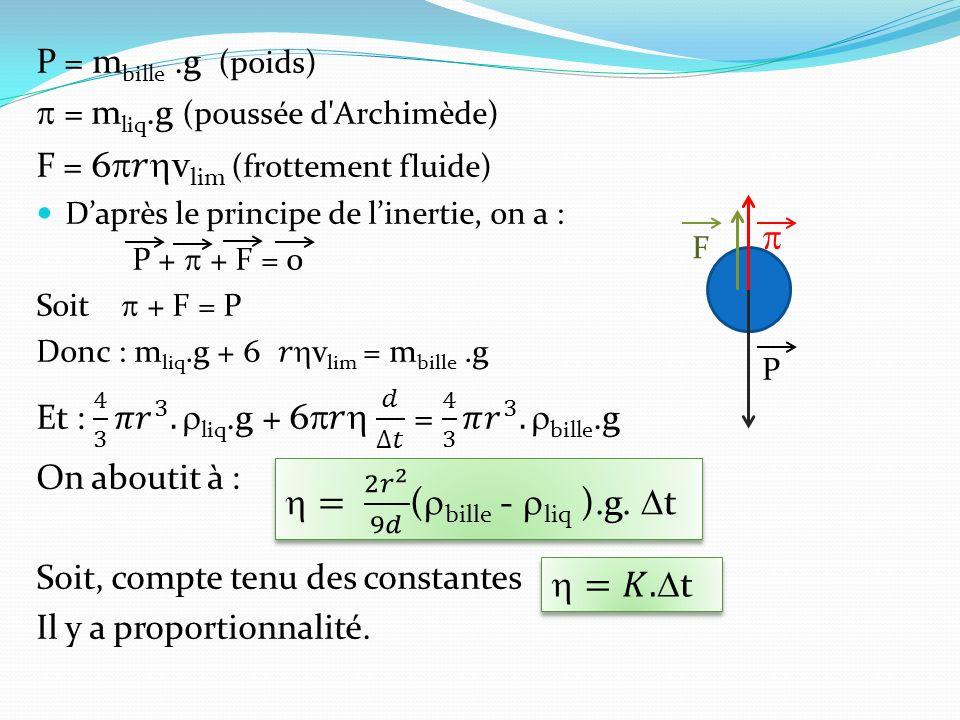 = 2 𝑟 2 9𝑑 (bille - liq ).g. t