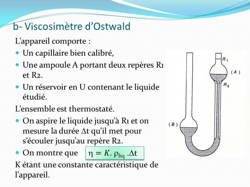 b- Viscosimètre d'Ostwald
