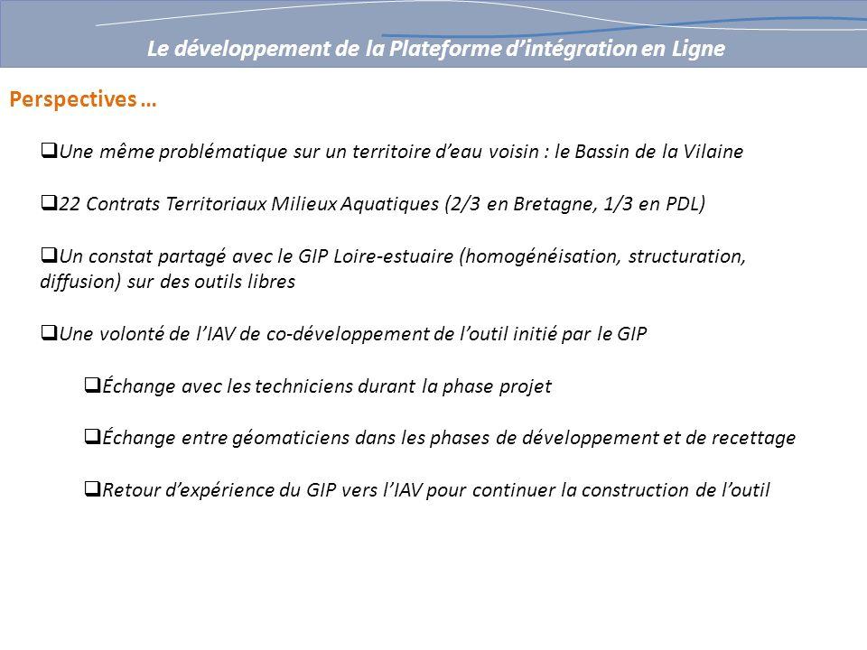 Le développement de la Plateforme d'intégration en Ligne