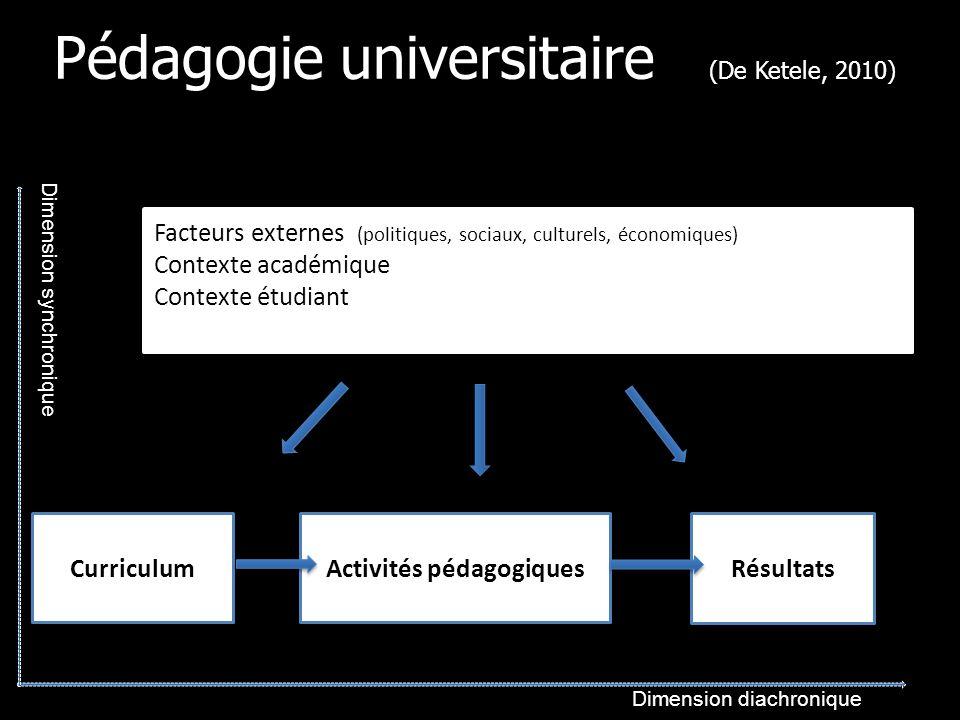 Pédagogie universitaire (De Ketele, 2010)