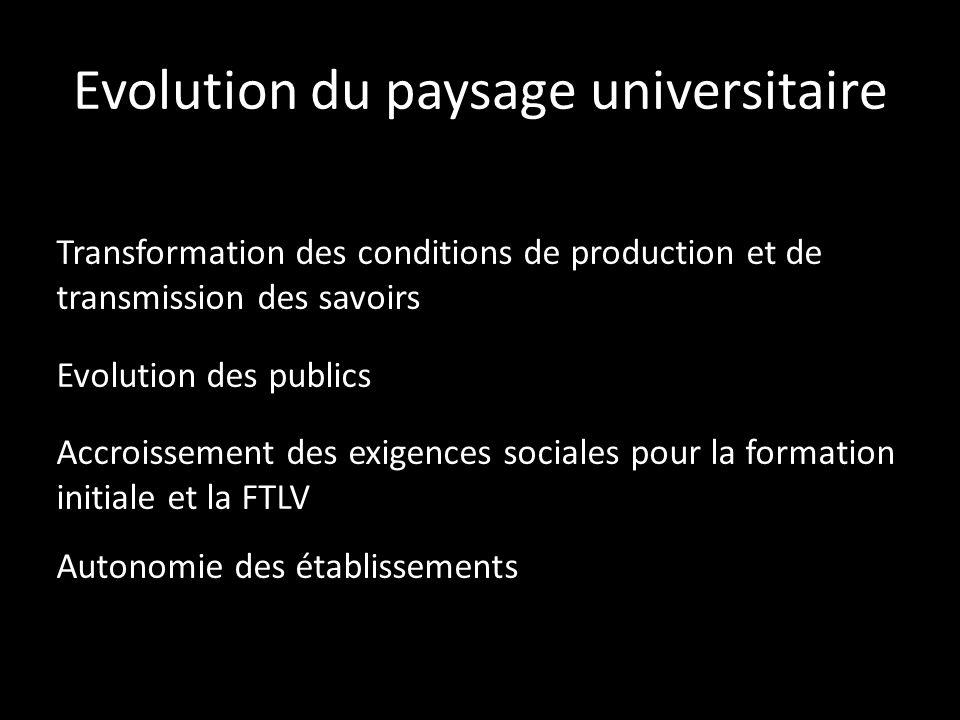 Evolution du paysage universitaire