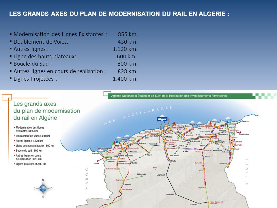 LES GRANDS AXES DU PLAN DE MODERNISATION DU RAIL EN ALGERIE :
