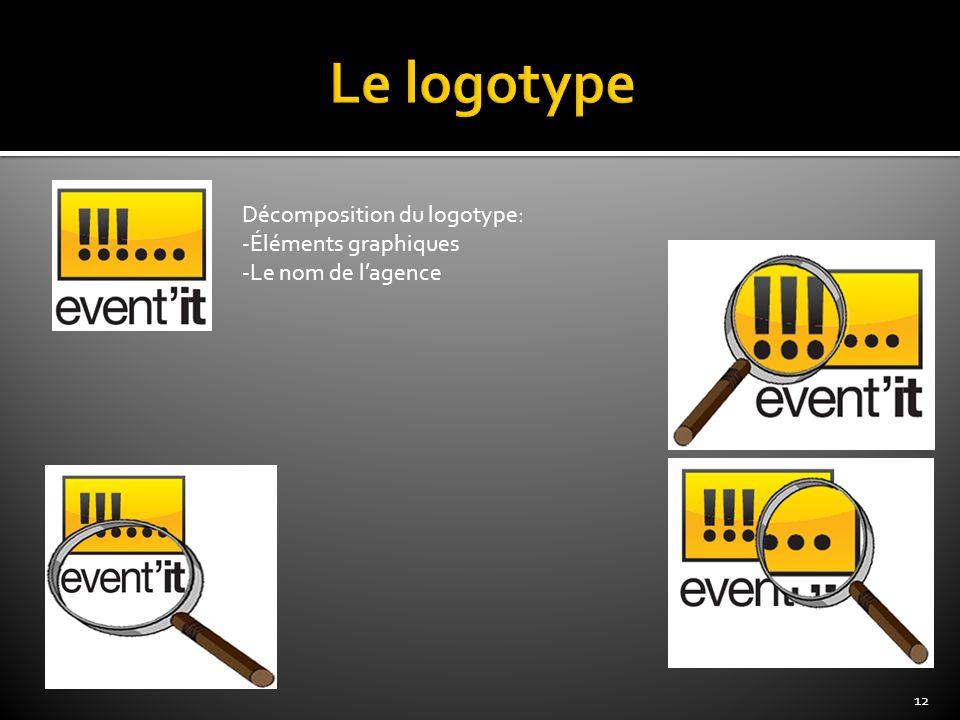Le logotype Décomposition du logotype: Éléments graphiques