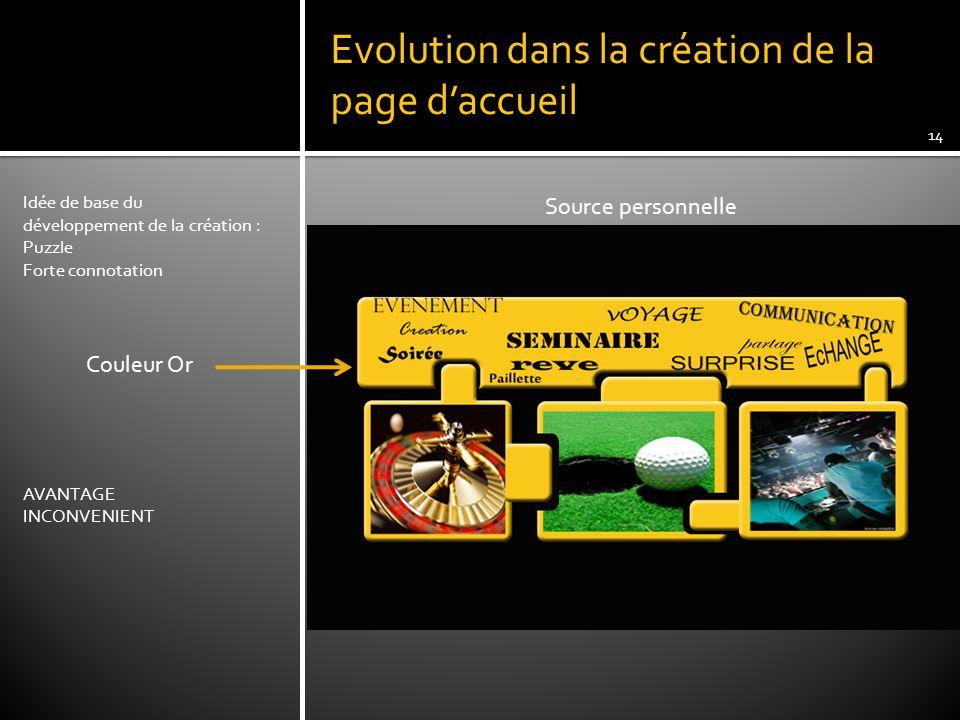 Evolution dans la création de la page d'accueil