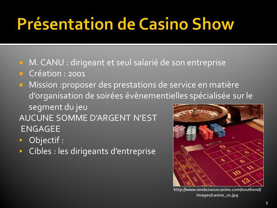 Présentation de Casino Show