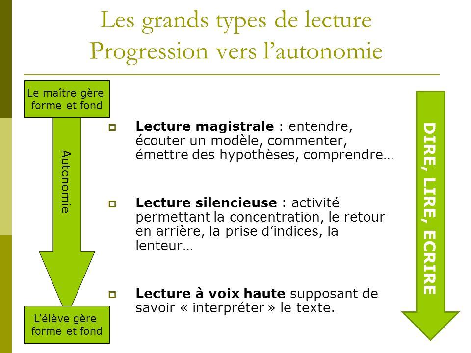 Les grands types de lecture Progression vers l'autonomie