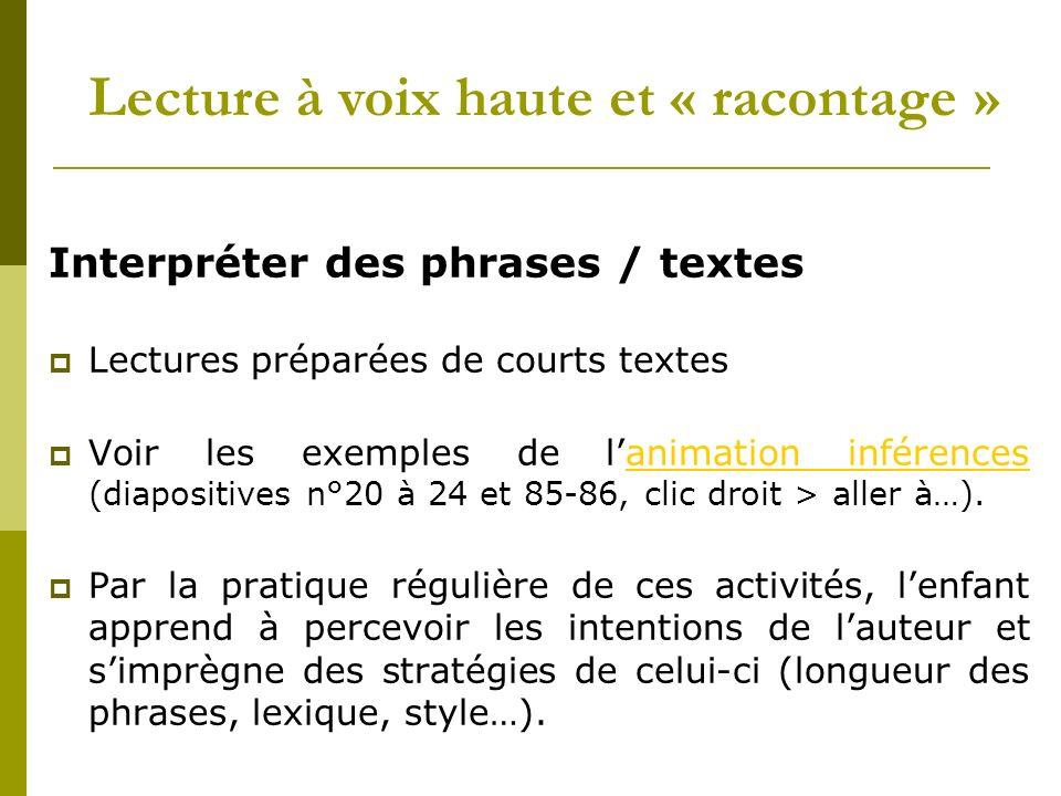 Souvent II. En français A. Les exercices spécifiques de gestion de la  LG25