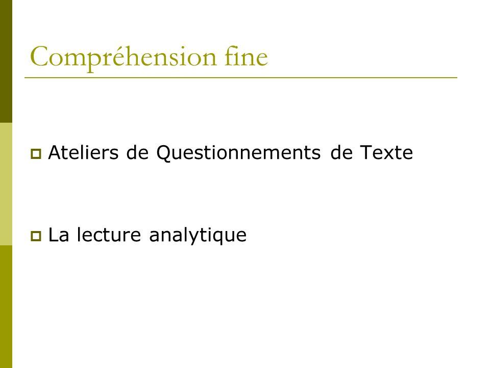 Compréhension fine Ateliers de Questionnements de Texte