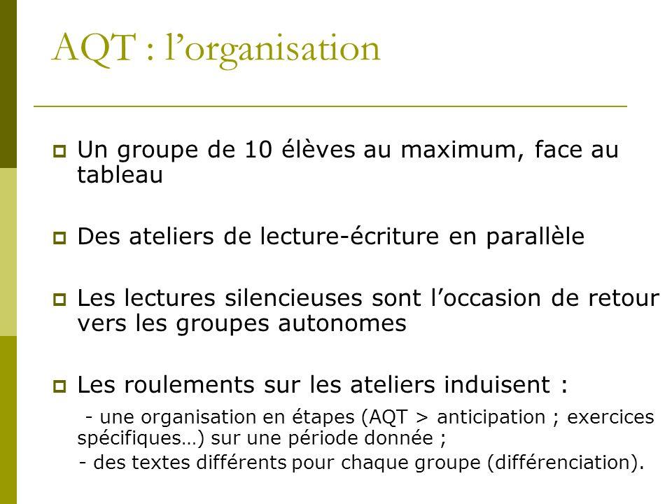 AQT : l'organisation Un groupe de 10 élèves au maximum, face au tableau. Des ateliers de lecture-écriture en parallèle.