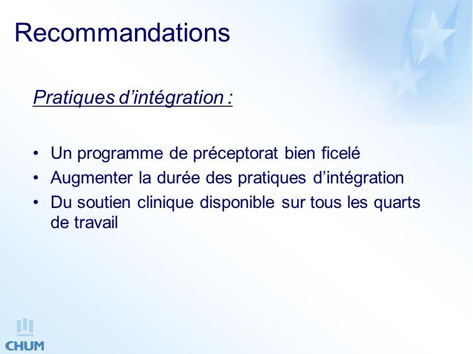 Recommandations Pratiques d'intégration :