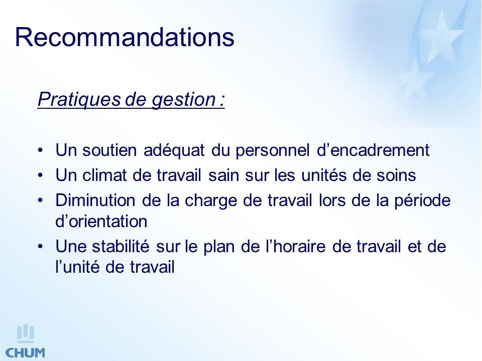 Recommandations Pratiques de gestion :