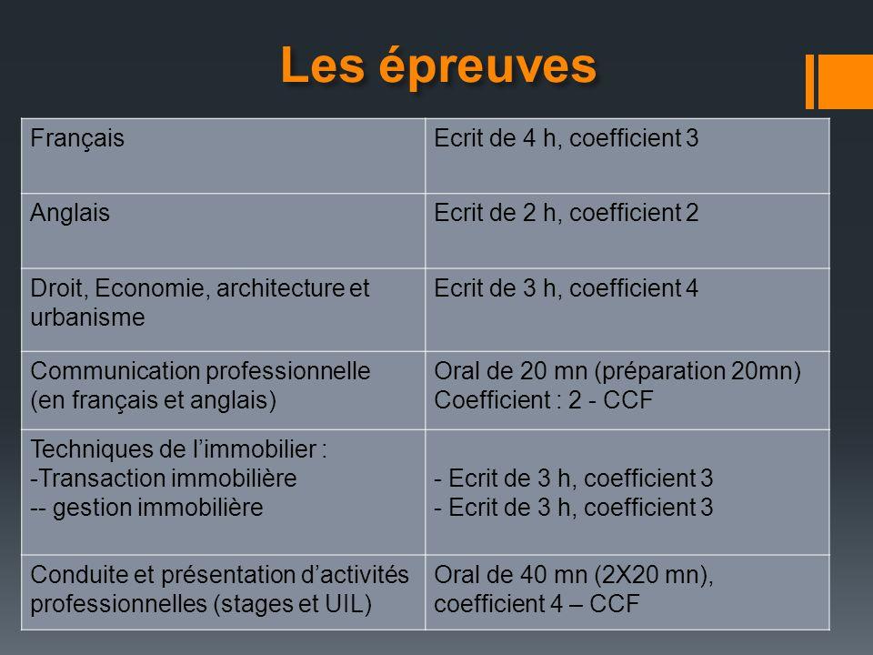 Les épreuves Français Ecrit de 4 h, coefficient 3 Anglais