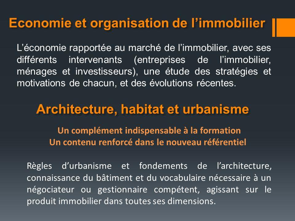 Architecture, habitat et urbanisme
