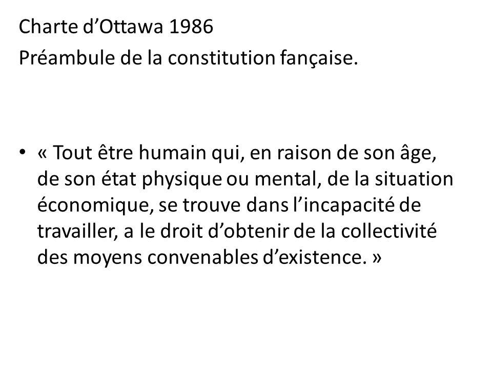 Charte d'Ottawa 1986 Préambule de la constitution fançaise.