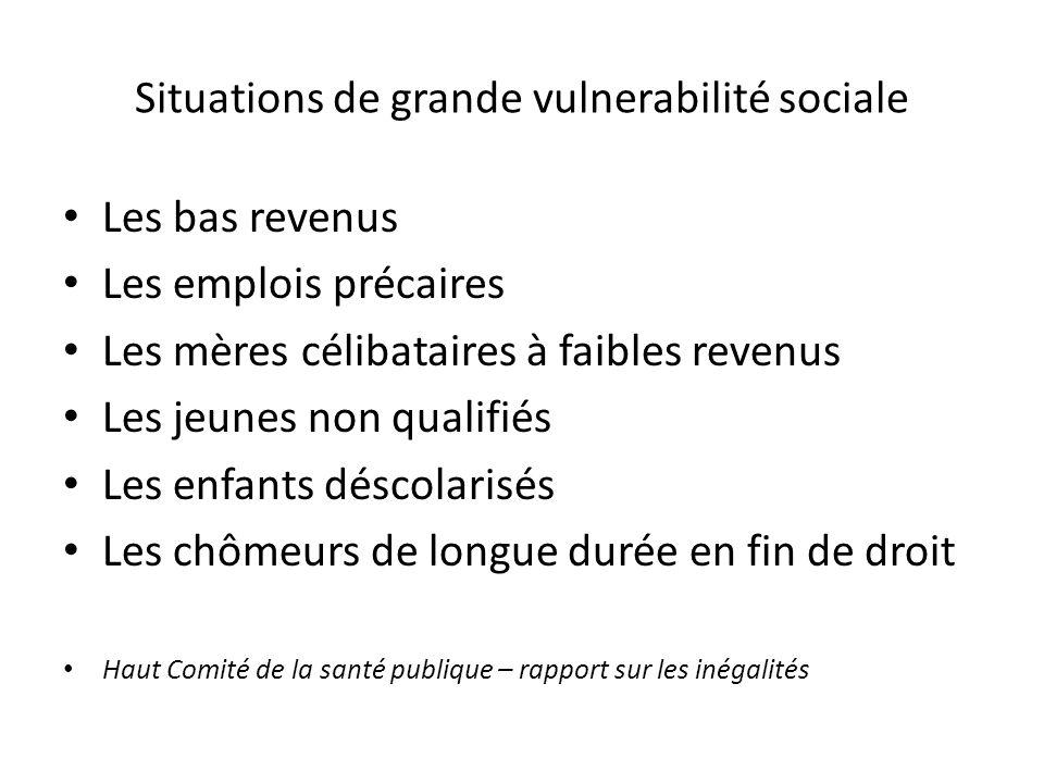 Situations de grande vulnerabilité sociale