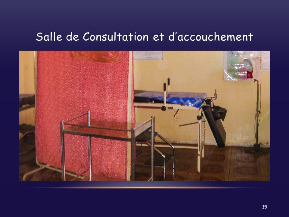 Salle de Consultation et d'accouchement