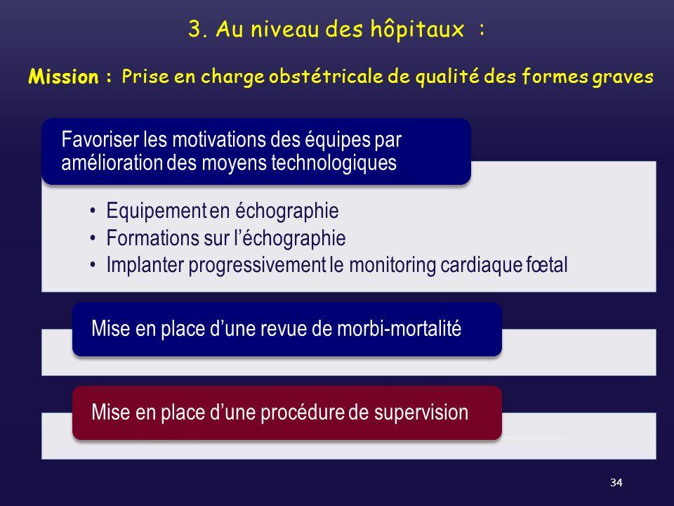 3. Au niveau des hôpitaux : Mission : Prise en charge obstétricale de qualité des formes graves