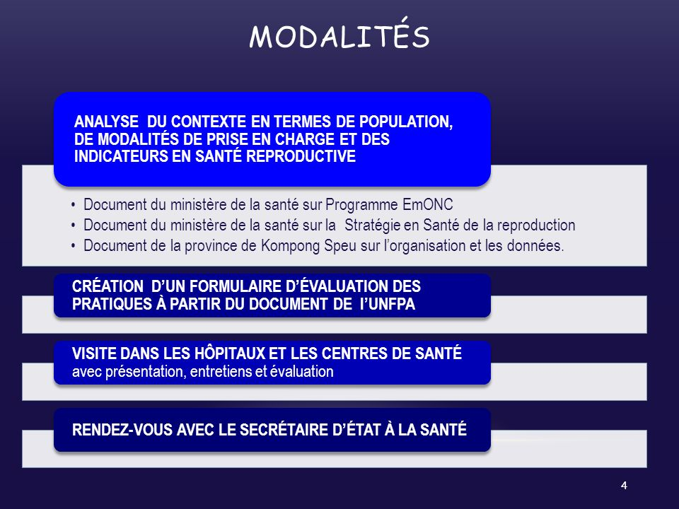 MODALITÉS Document du ministère de la santé sur Programme EmONC