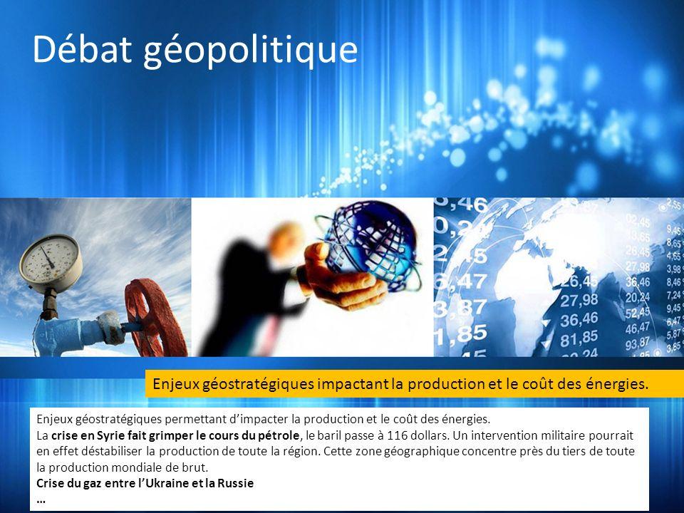 Débat géopolitique Enjeux géostratégiques impactant la production et le coût des énergies.