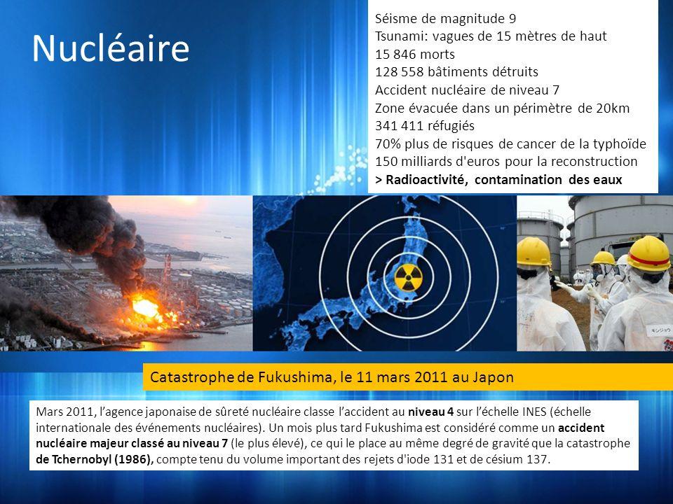Nucléaire Catastrophe de Fukushima, le 11 mars 2011 au Japon