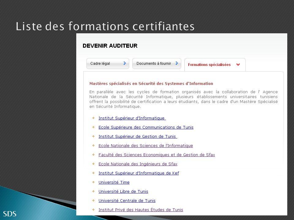 Liste des formations certifiantes