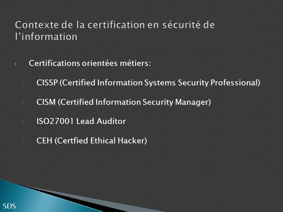 Contexte de la certification en sécurité de l'information