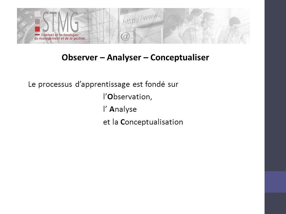Observer – Analyser – Conceptualiser