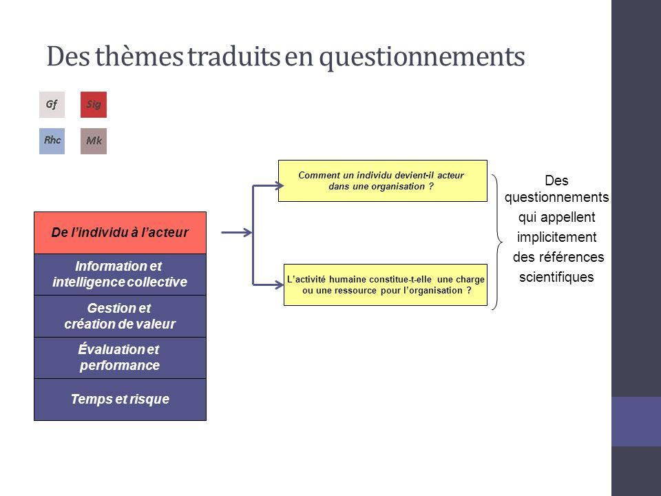 Des thèmes traduits en questionnements