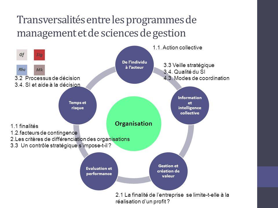 Transversalités entre les programmes de management et de sciences de gestion