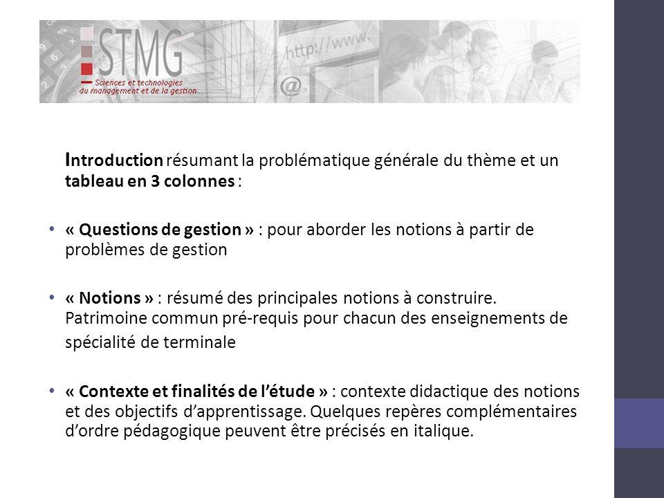 Introduction résumant la problématique générale du thème et un tableau en 3 colonnes :
