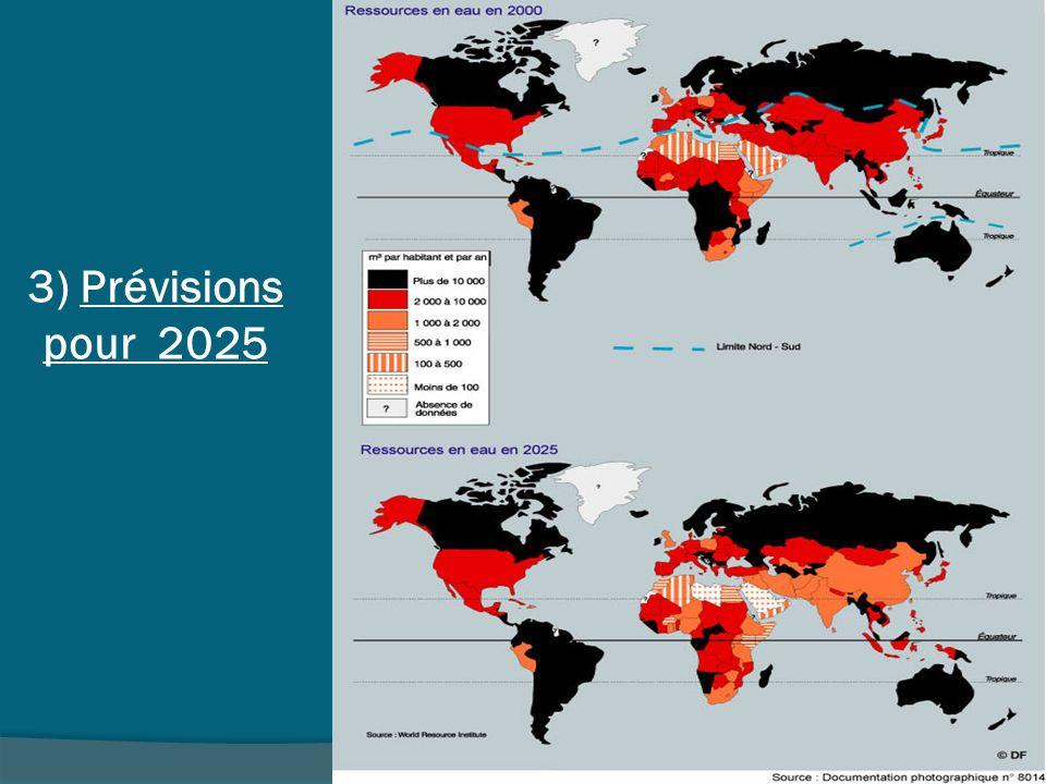 3) Prévisions pour 2025