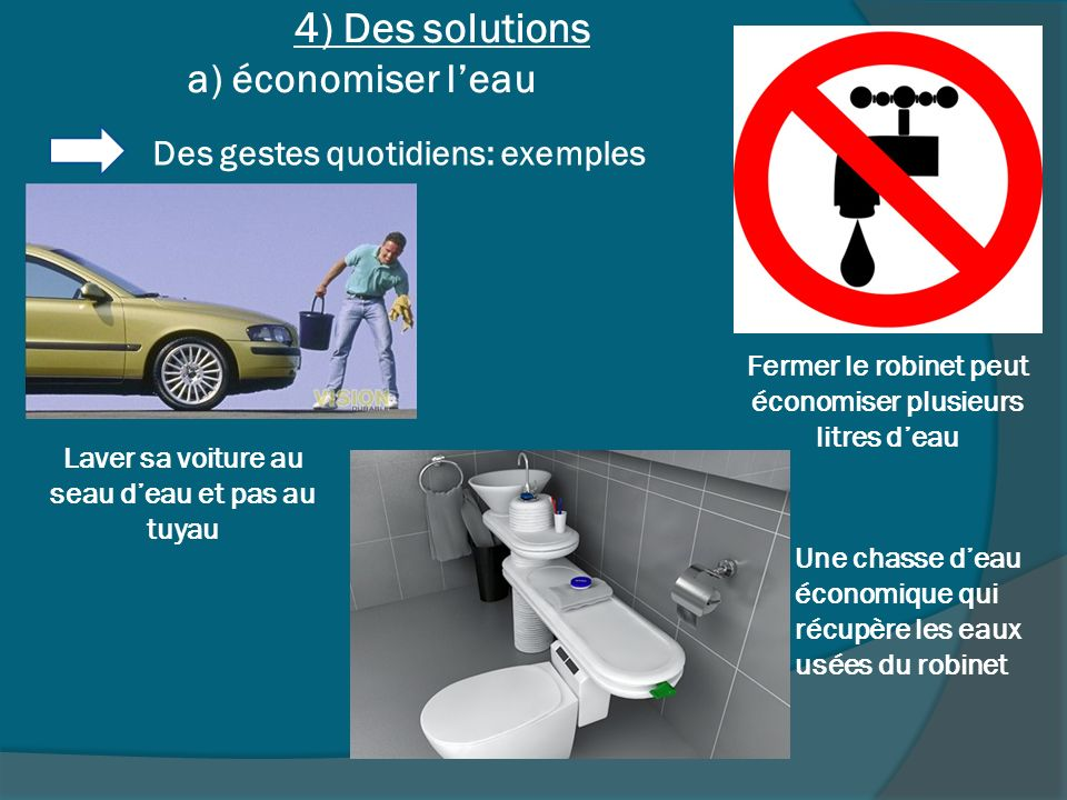 4) Des solutions a) économiser l'eau