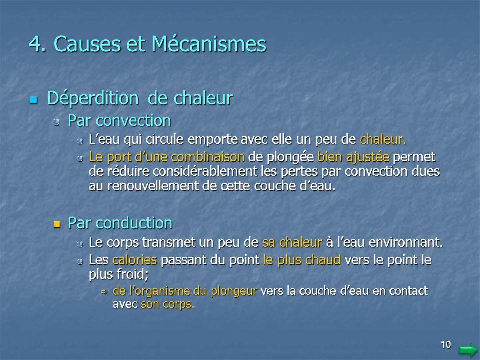 4. Causes et Mécanismes Déperdition de chaleur Par convection