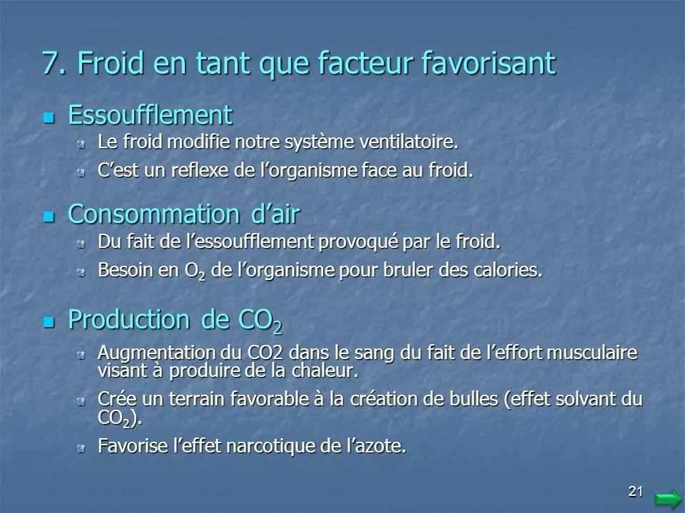 7. Froid en tant que facteur favorisant