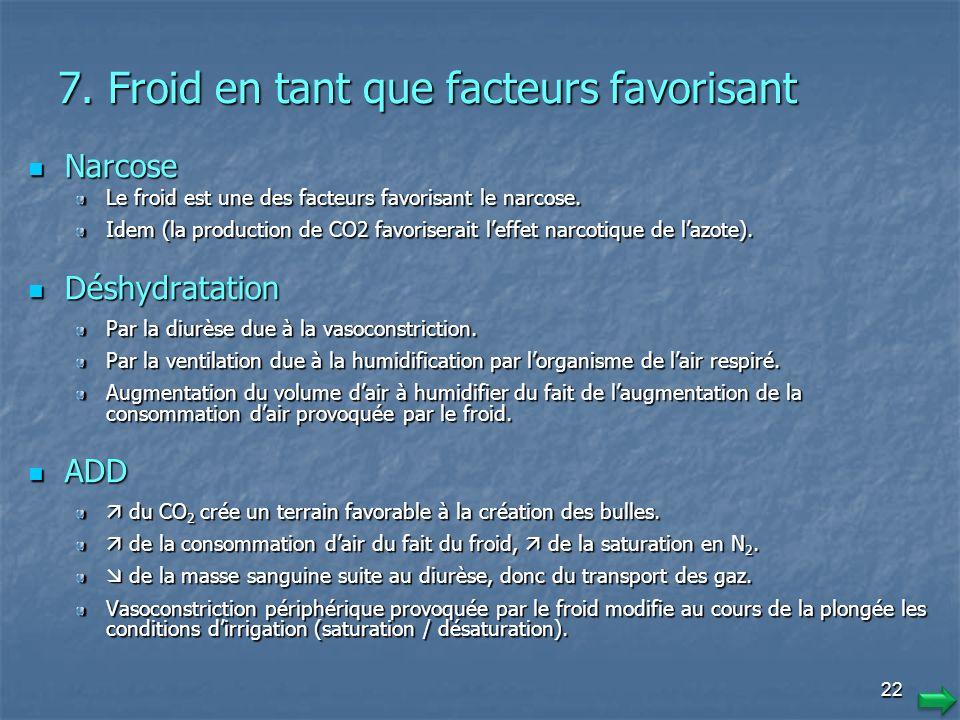 7. Froid en tant que facteurs favorisant
