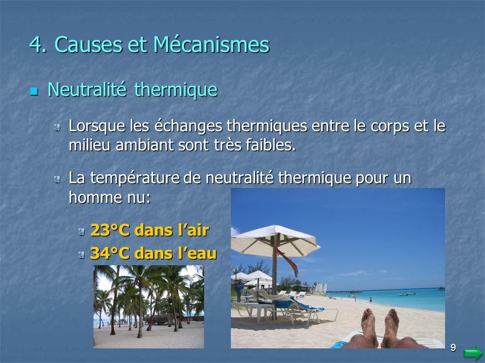 4. Causes et Mécanismes Neutralité thermique