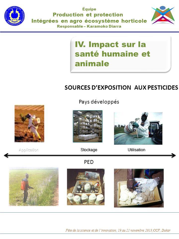 IV. Impact sur la santé humaine et animale