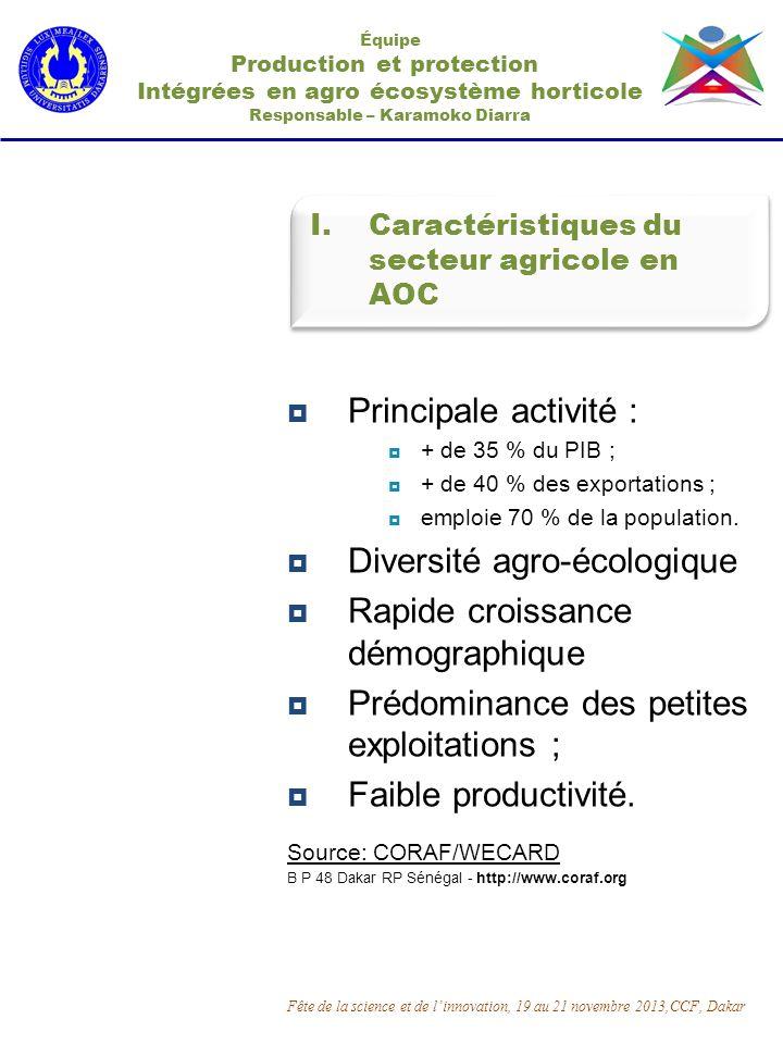 Diversité agro-écologique Rapide croissance démographique